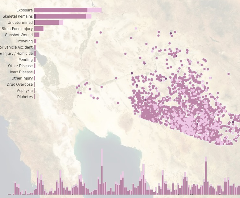 Mapping Diseased Migrants